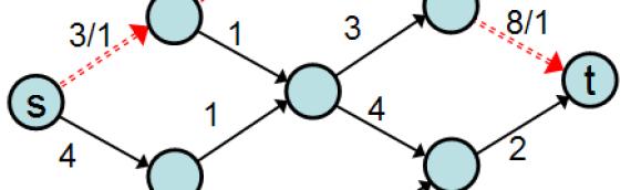 Los algoritmos: ¿utilidad o cesión de información?